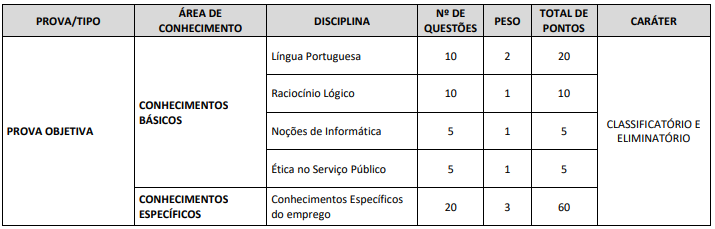 Concurso CRP AL: fases do concurso CRP AL para cargos de nível médio.