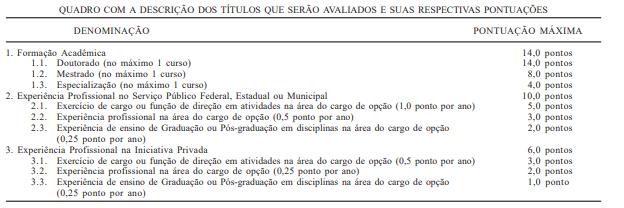 Concurso SEPLAG CE: avaliação de títulos