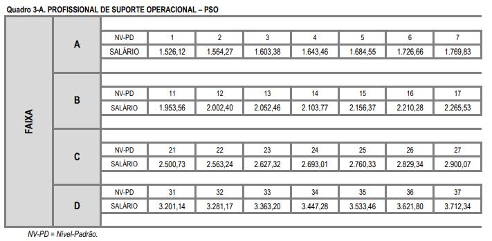 Transparência remuneração CRF SP 2019
