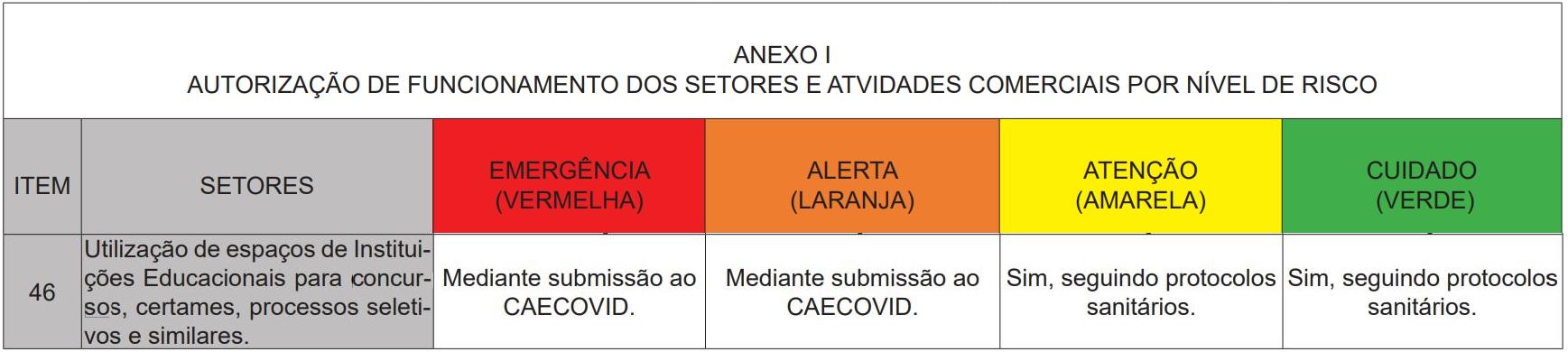 Concursos Acre: VEJA como ficará de acordo com os níveis de risco