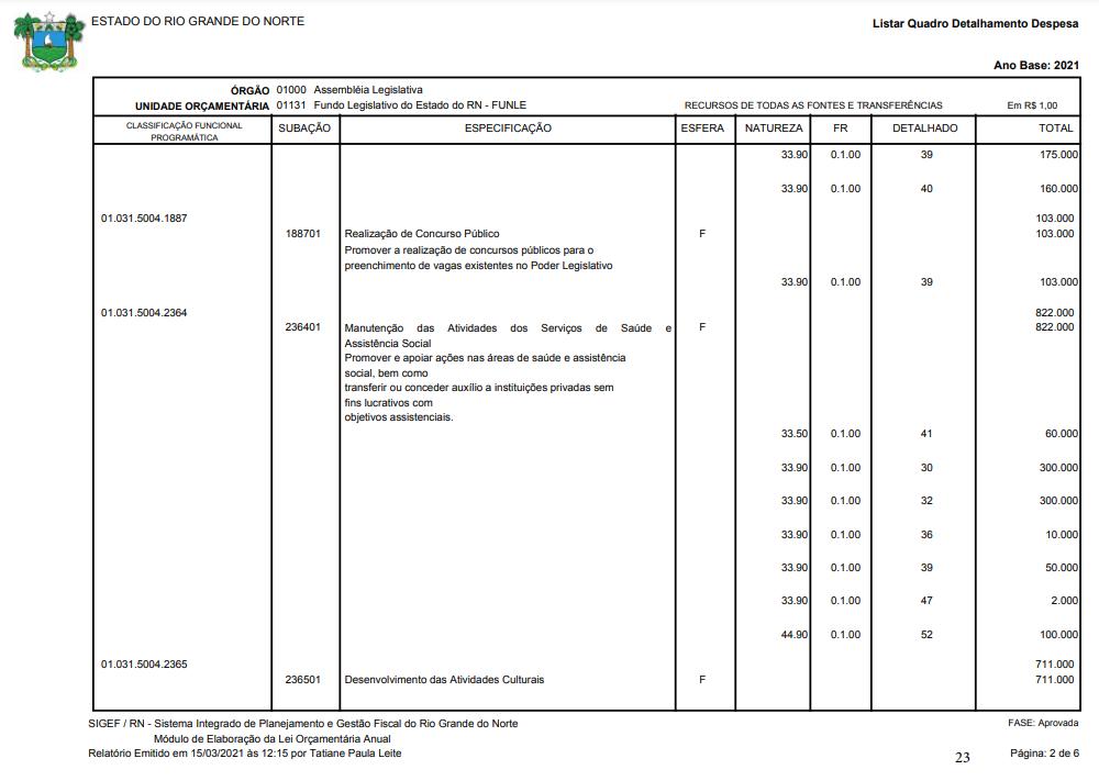 Concurso Assembleia RN: detalhamento de despesas