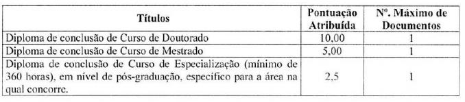 Edital Mauá SP