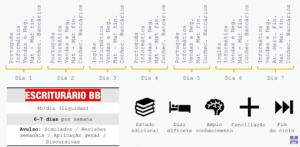 Concurso Banco do Brasil Escriturário 2021: ciclo de estudos