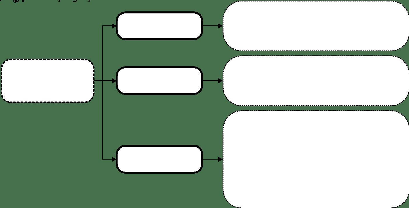 Concurso PC PA: questões